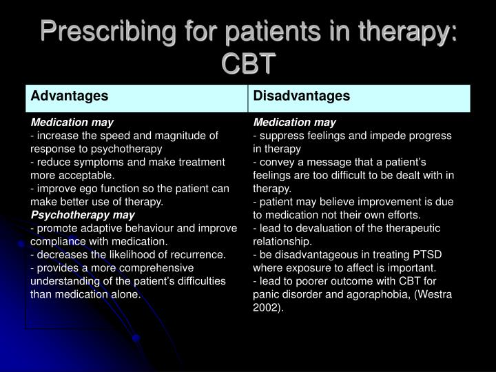 Prescribing for patients in therapy: CBT
