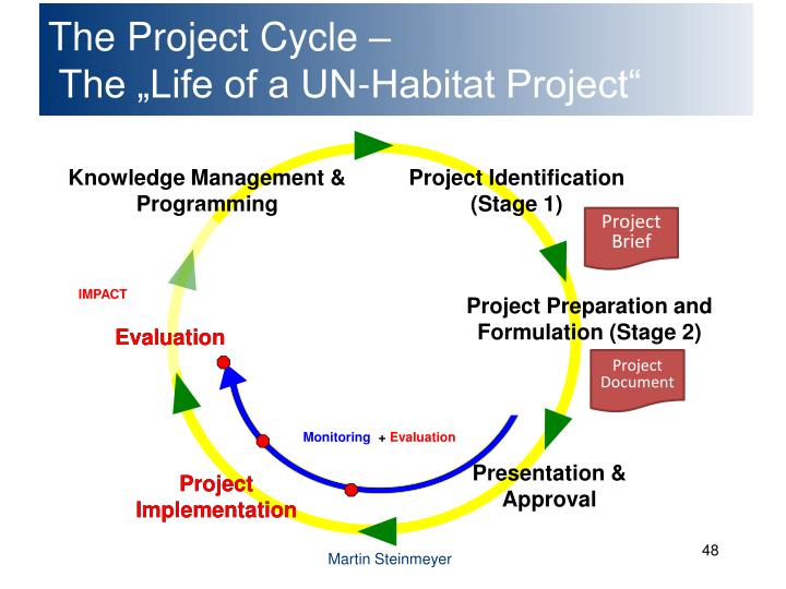project cycle Most organizations use some sort of organized methodology to manage projects the project life cycle connects a variety of phases that are undertaken to effectively produce a product or service from start to finish.