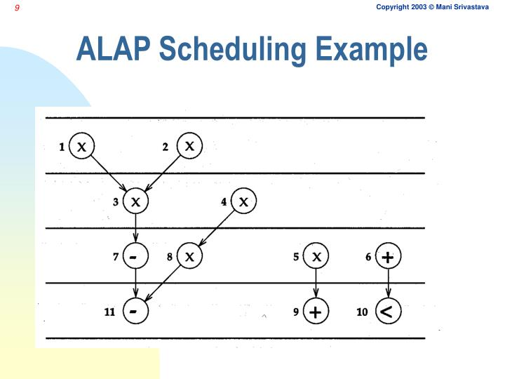 ALAP Scheduling Example