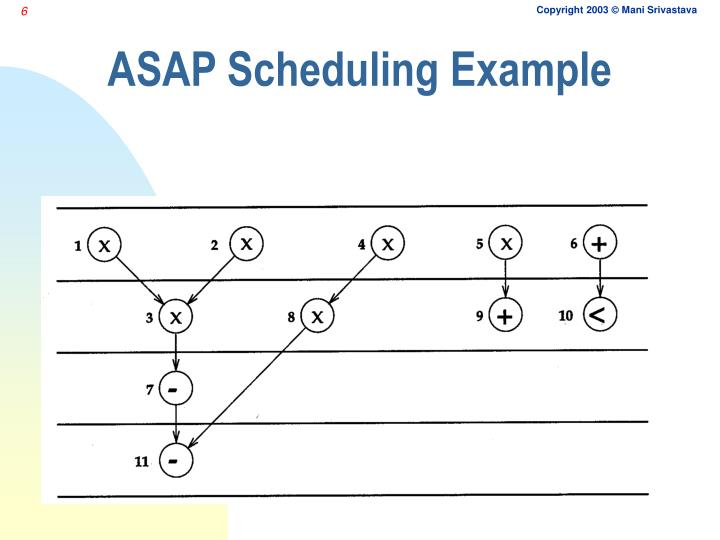 ASAP Scheduling Example