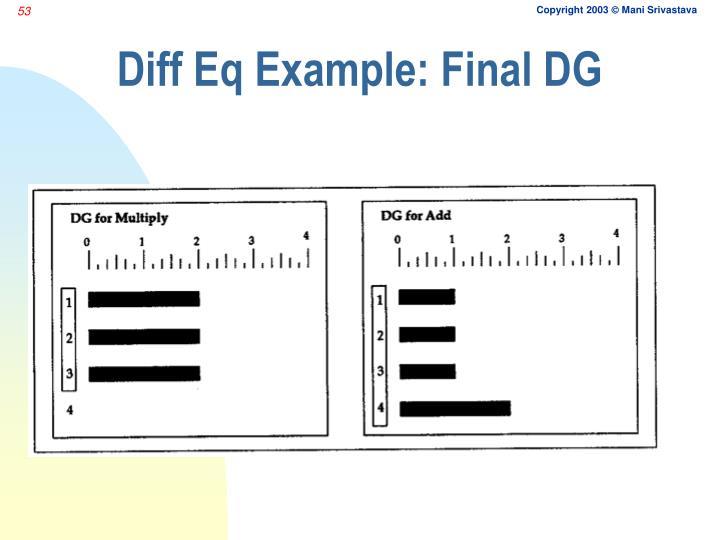 Diff Eq Example: Final DG