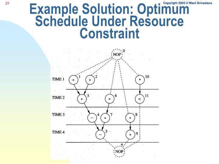 Example Solution: Optimum Schedule Under Resource Constraint