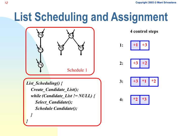 List Scheduling and Assignment