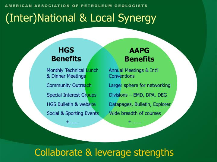 (Inter)National & Local Synergy