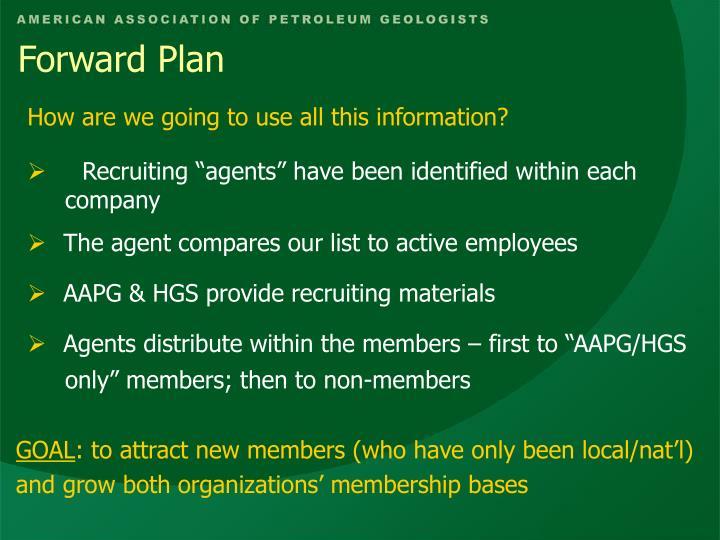 Forward Plan