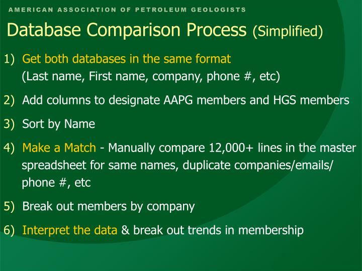 Database Comparison Process