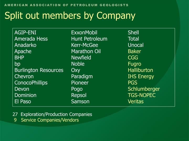 Split out members by Company