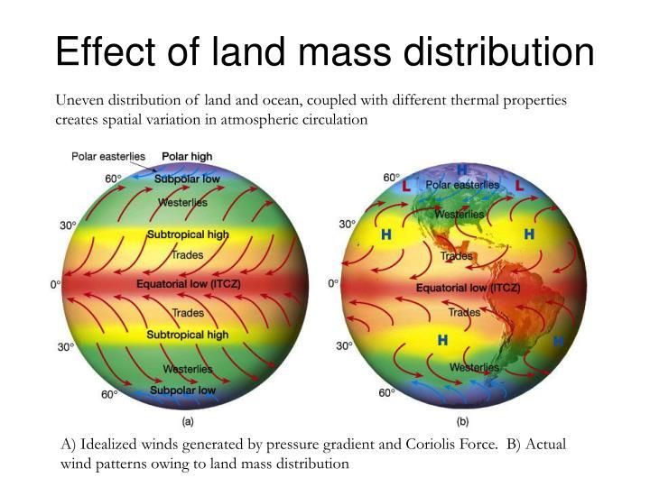 Effect of land mass distribution