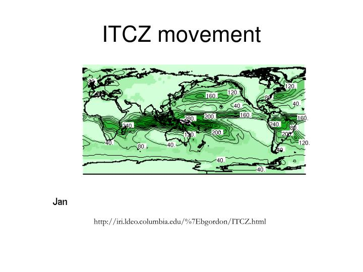 ITCZ movement