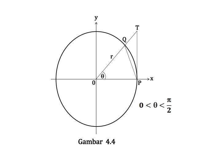 Bab iii limit fungsi dan kekontinuan