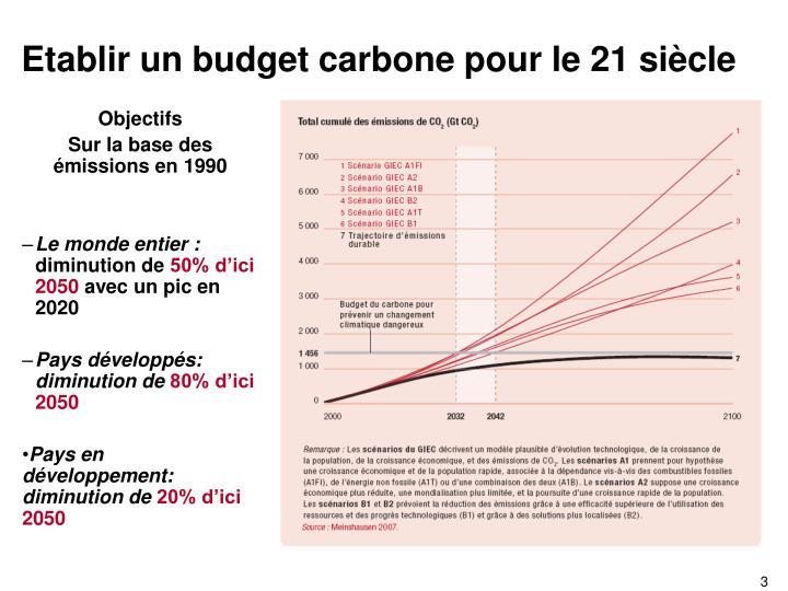 Etablir un budget carbone pour le 21 si cle