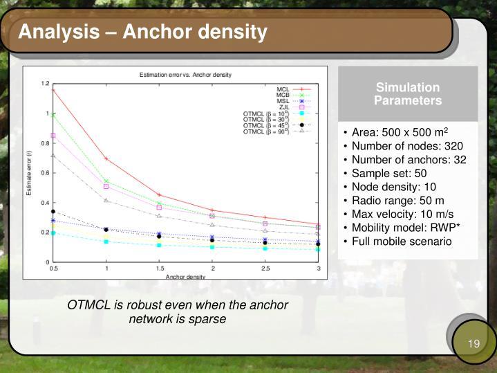 Analysis – Anchor density