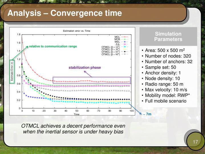 Analysis – Convergence time