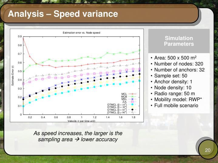 Analysis – Speed variance
