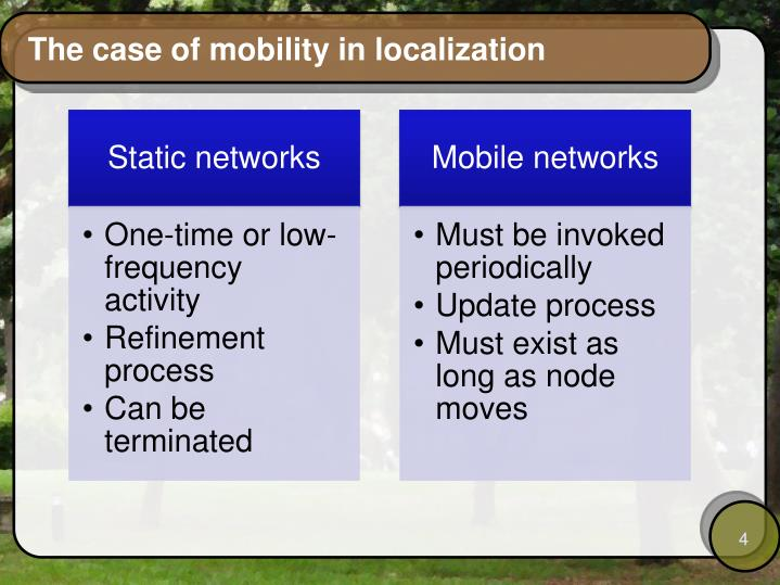 The case of mobility in localization