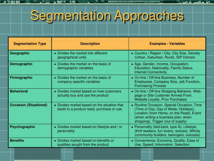 Segmentation Approaches