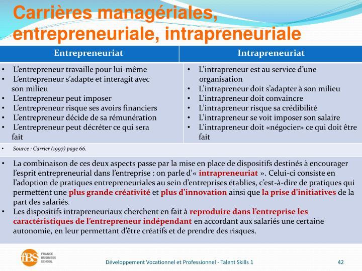 Carrières managériales, entrepreneuriale, intrapreneuriale