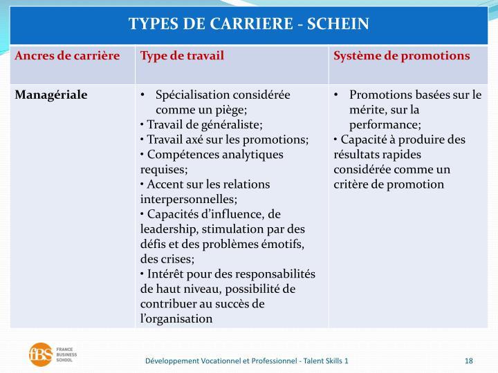 Développement Vocationnel et Professionnel - Talent Skills 1