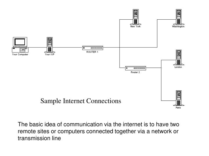 Sample Internet Connections