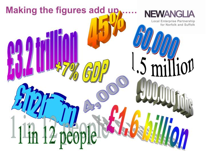 Making the figures add up……