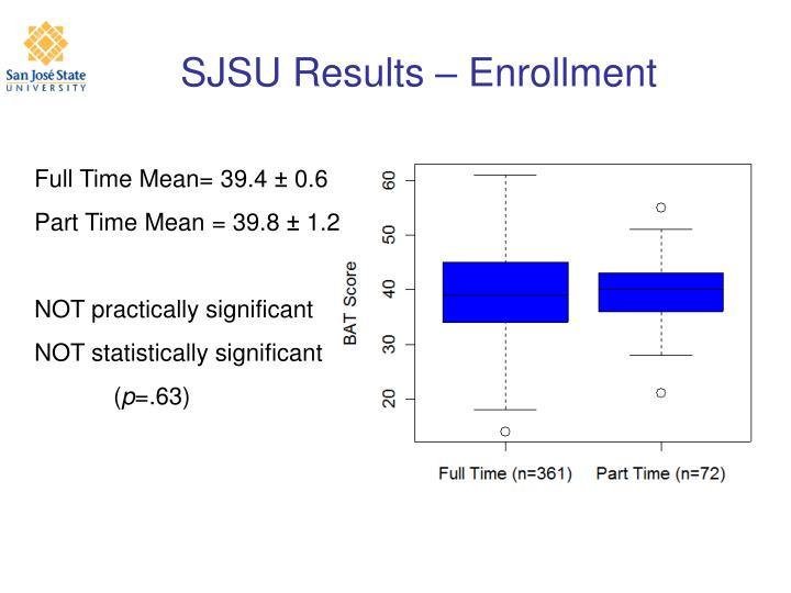SJSU Results – Enrollment