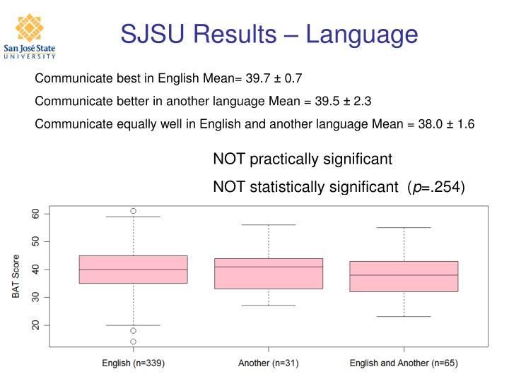 SJSU Results – Language