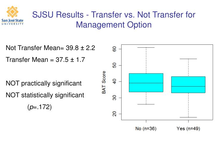 SJSU Results - Transfer vs. Not Transfer for Management Option