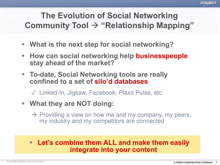The evolution of social networking community tool relationship mapping