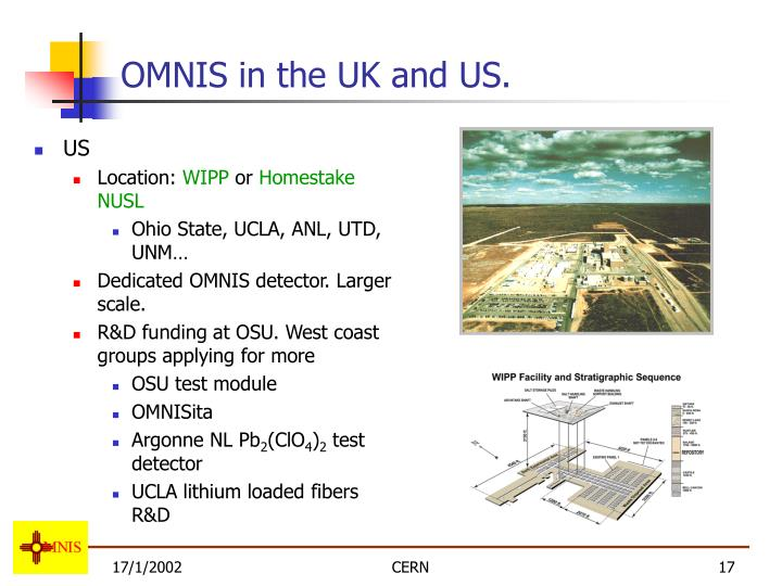 OMNIS in the UK and US.