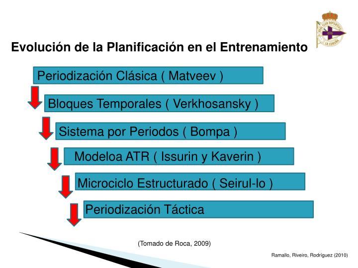 Evolución de la Planificación en el Entrenamiento
