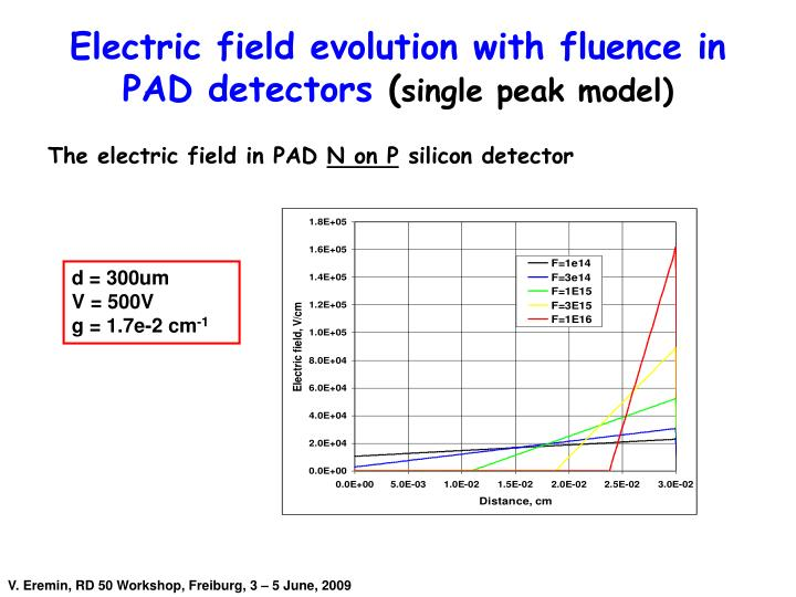 Electric field evolution with fluence in PAD detectors