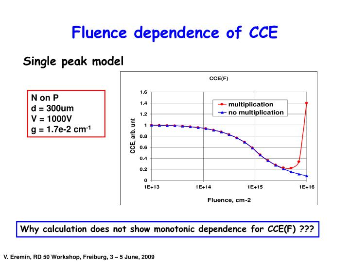 Fluence dependence of CCE