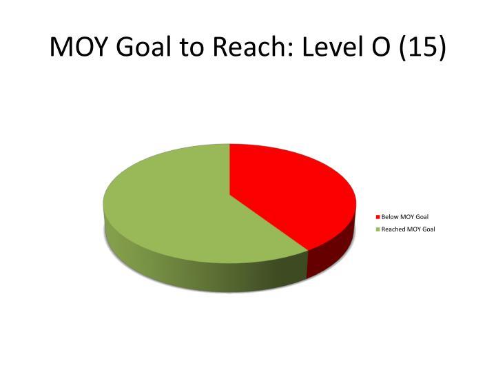 MOY Goal to Reach: Level O (15)
