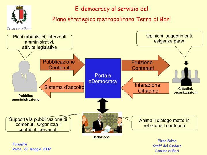 E-democracy al servizio del