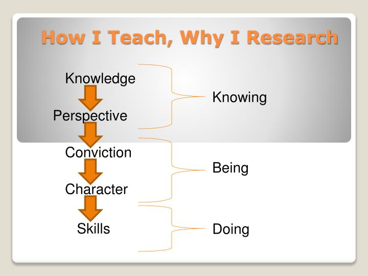 How i teach why i research