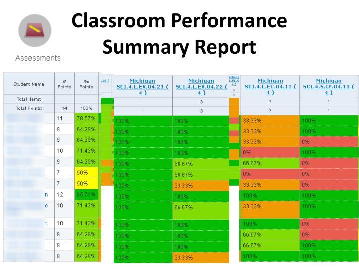 Classroom Performance