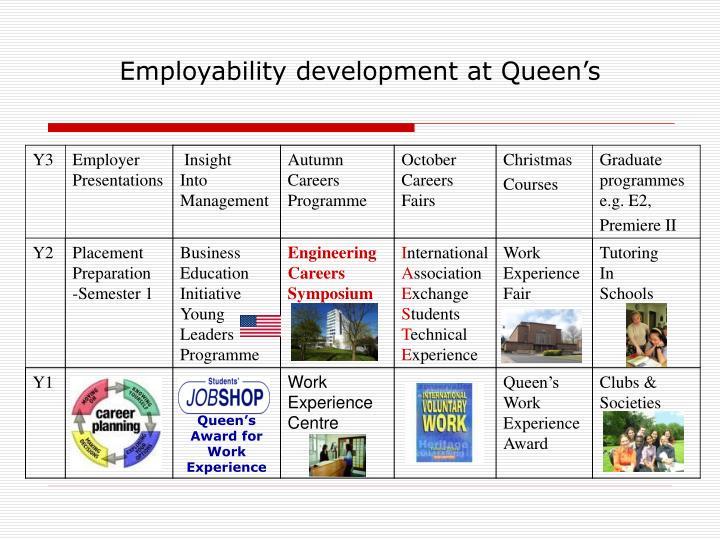 Employability development at Queen's