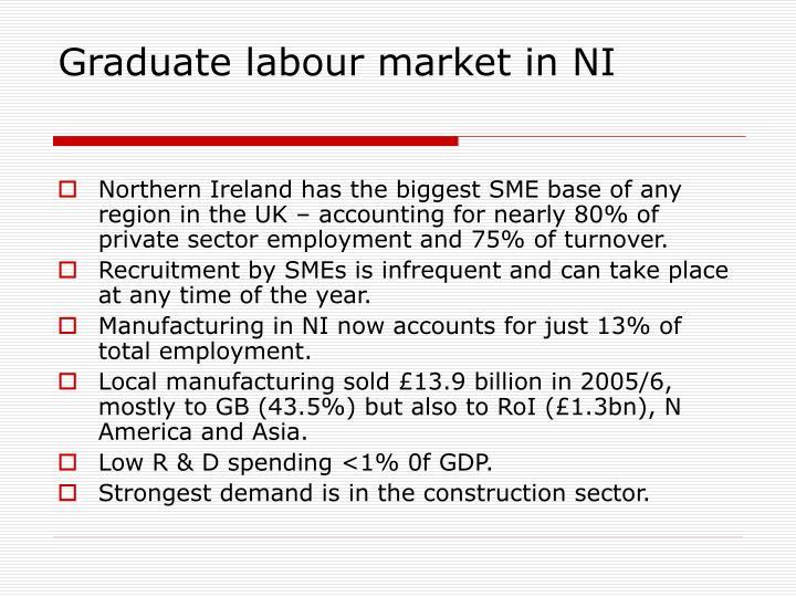 Graduate labour market in NI