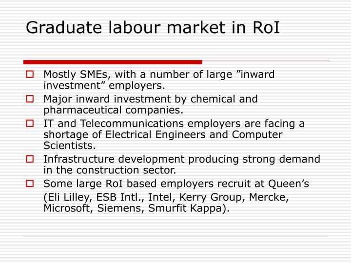 Graduate labour market in RoI