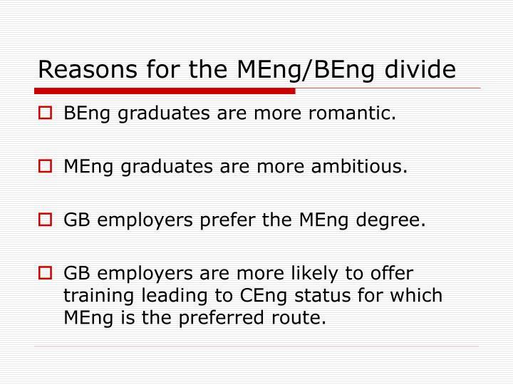 Reasons for the MEng/BEng divide