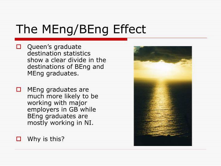 Queen's graduate destination statistics show a clear divide in the destinations of BEng and MEng graduates.