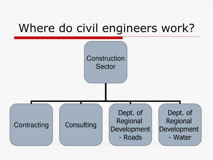 Where do civil engineers work?