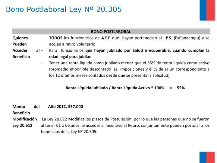Bono Postlaboral Ley Nº 20.305