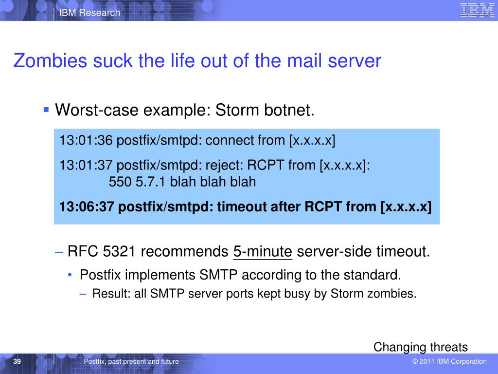 PPT - Postfix, past present and future PowerPoint