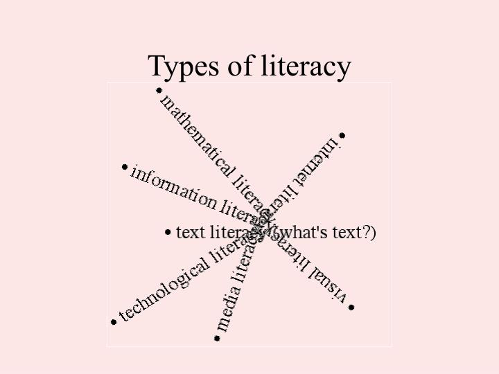 Types of literacy