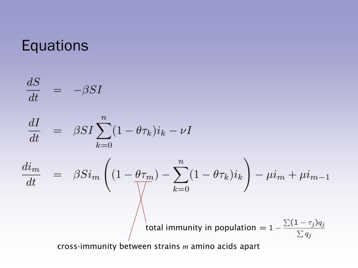total immunity in population