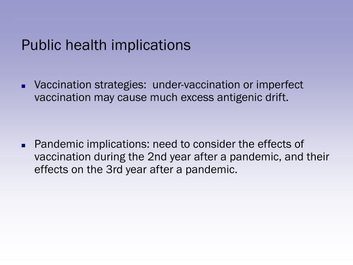 Public health implications