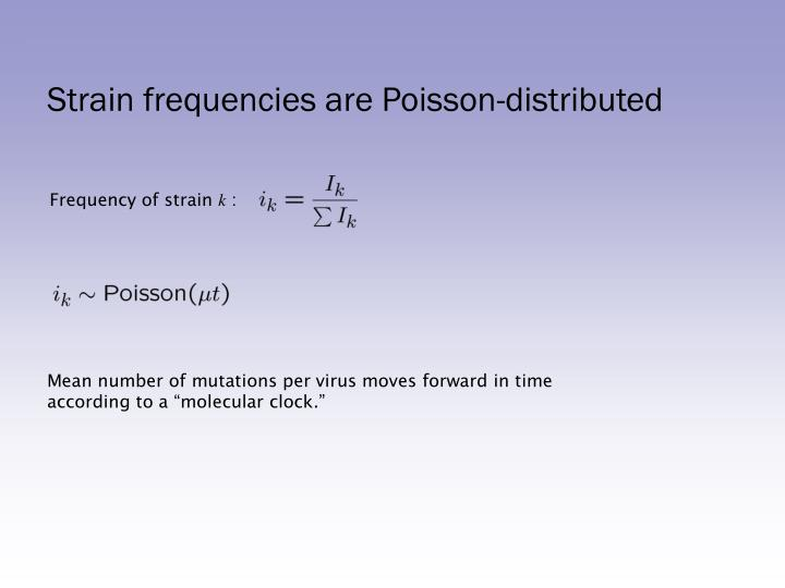 Strain frequencies are Poisson-distributed