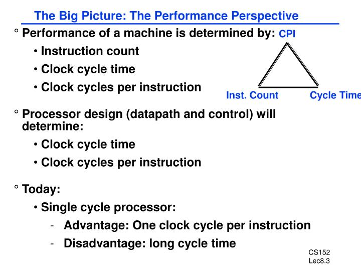 The big picture the performance perspective