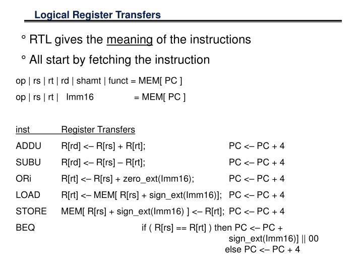 Logical Register Transfers